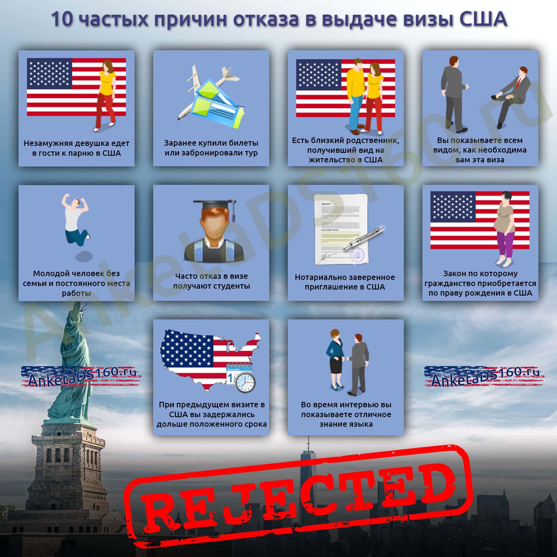 причины отказа в выдаче визы США